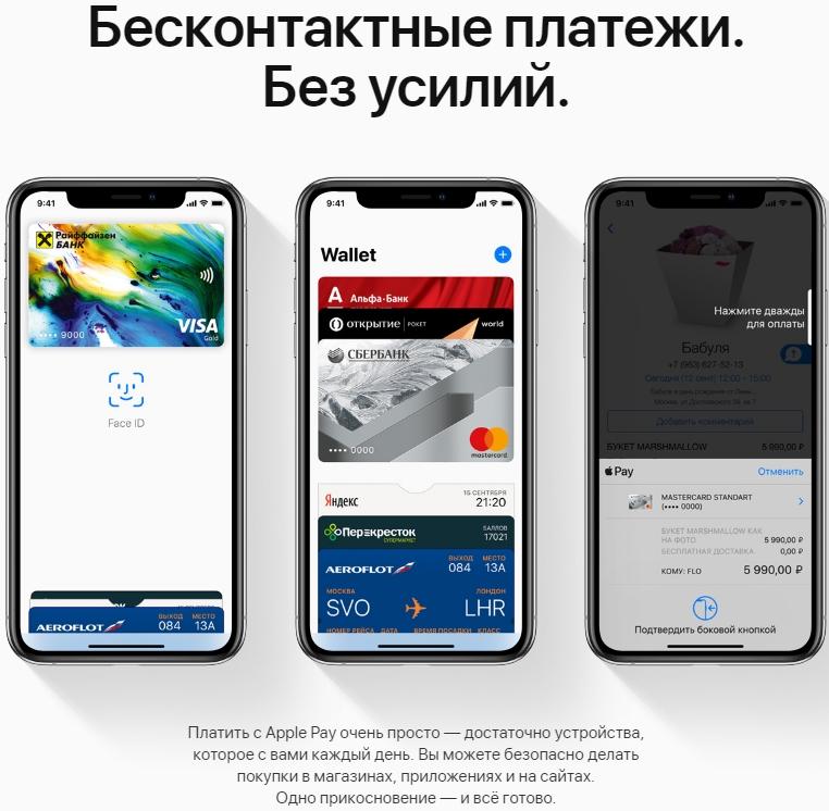 platezhnaya sistema apple pay pravila ispolzovaniya