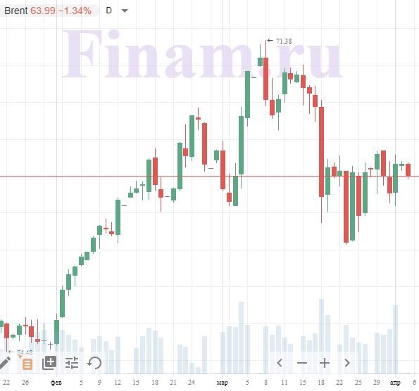 analitika i novosti fondovogo rynka 1