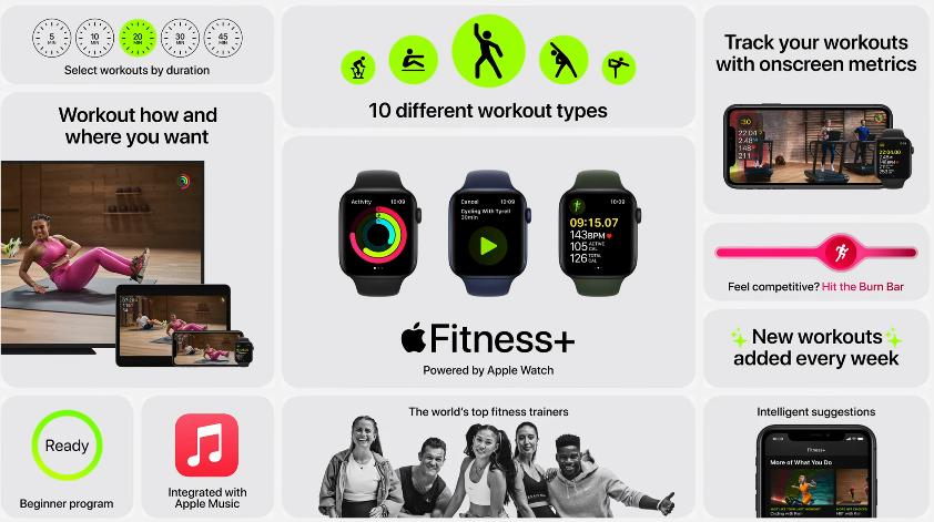 fitnes prilozhenie apple fitness
