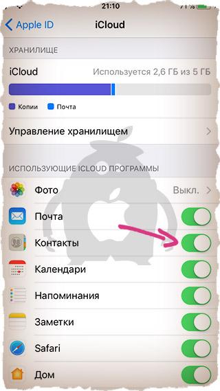 kak perenesti kontakty s iphone na iphone 4 rabochix sposoba