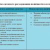 limity rascheta nalichnymi mezhdu yuridicheskimi i fizicheskimi licami v 2018 godu