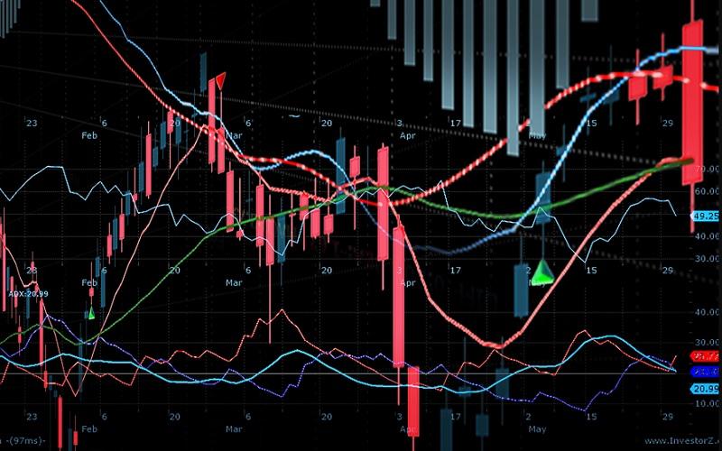 padenie rynka kriptovalyut pochemu kriptovalyuta padaet v cene