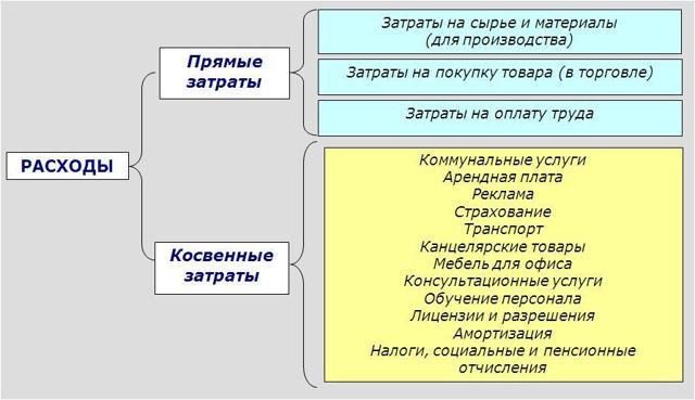 s chego nachat malyj biznes v kazaxstane 1