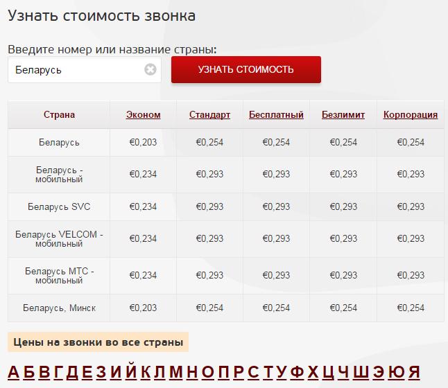deshevye zvonki v belarus s mobilnogo