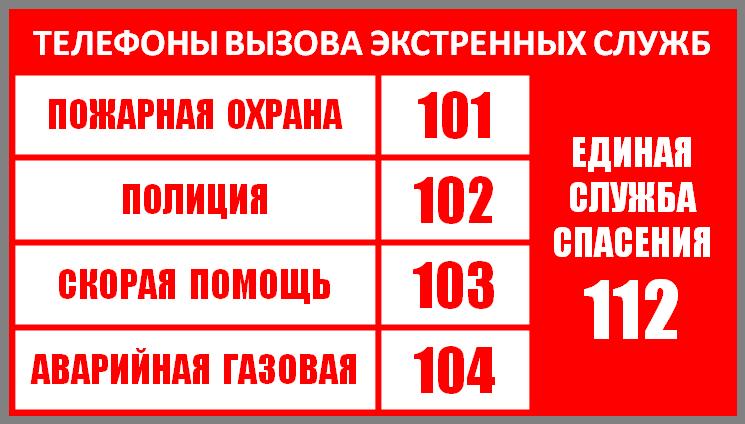 nomera telefonov ekstrennyx sluzhb dlya mobilnyx