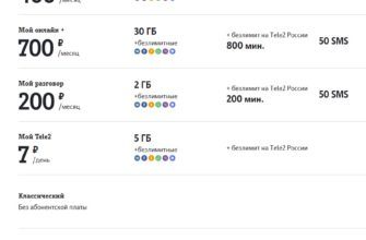 vse o tele2 4g lte opisanie tarify i opcii