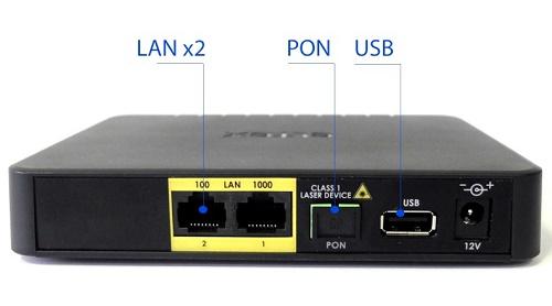 rejting pyaterka luchshix routerov podklyuchaemyx k passivnym opticheskim setyam pon